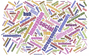 Word cloud of my workshop notes