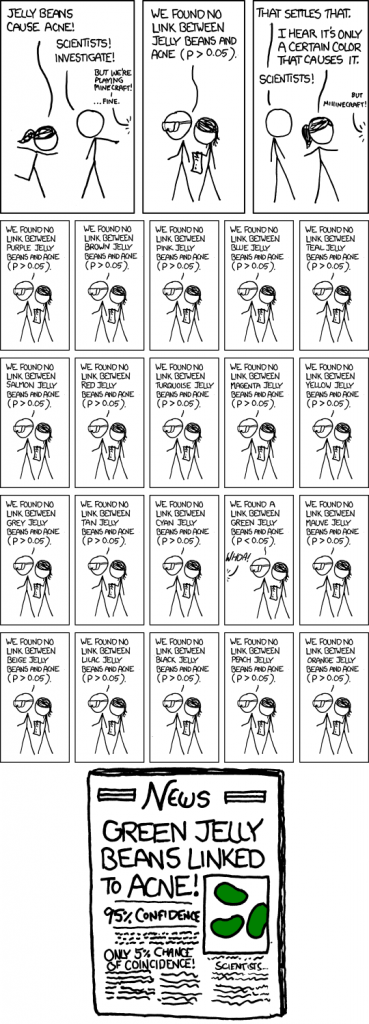 """Significant"": an illustration of selective reporting and statistical significance from XKCD. Available online at http://xkcd.com/882/"