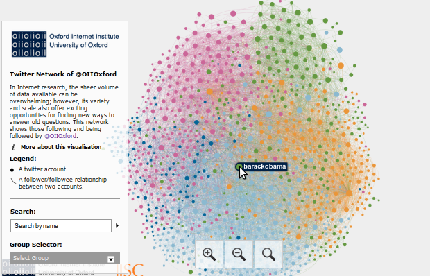 Visualization Demos | Interactive Visualizations